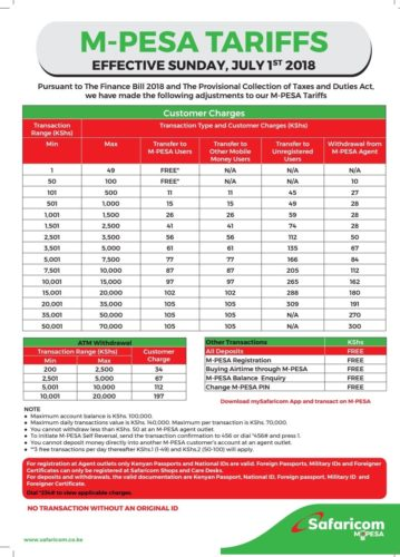 M-Pesa deposit withdraw